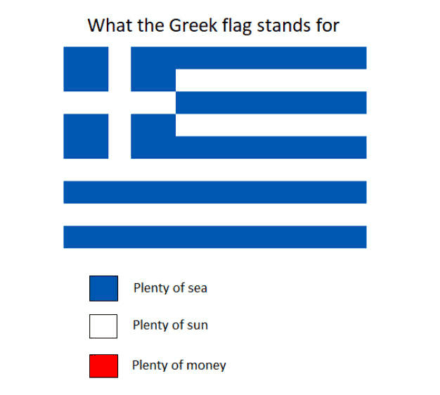 Greek Flag meme